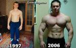 Денис Борисов: бодибилдер, блоггер, кто он, чем занимается