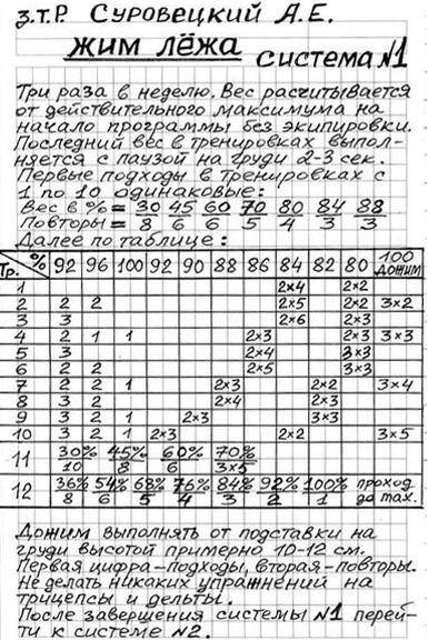 А. Е. Суровецкий, жим лёжа, Система №1